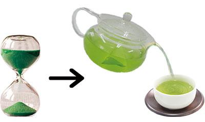 恋する八女茶 美味しい お茶の入れ方 の見方 一芯庵 2